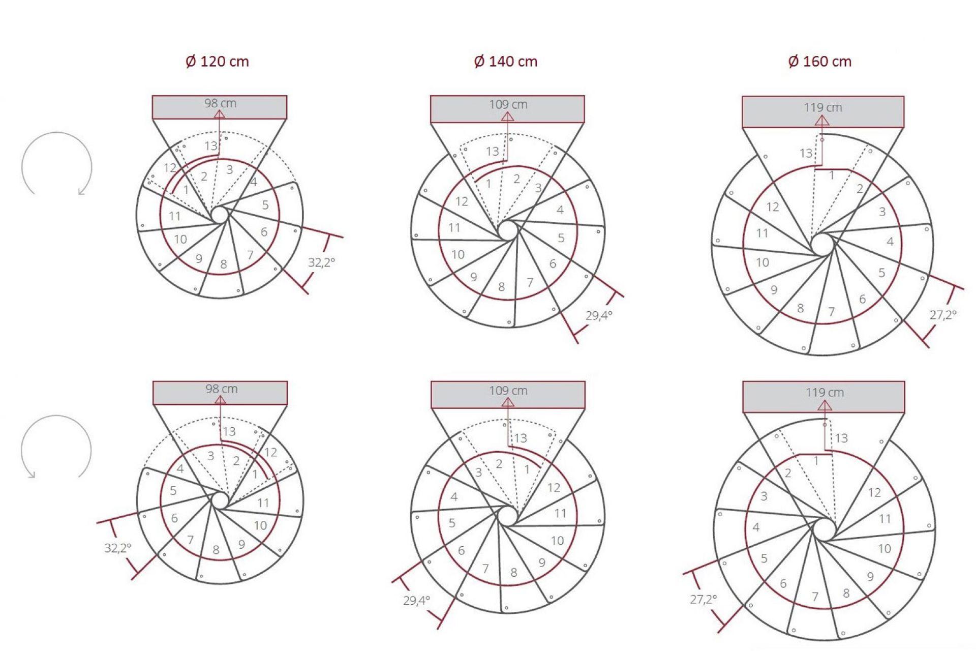Berühmt Wendeltreppe Viva in verschiedenen Designs erhältlich IM15